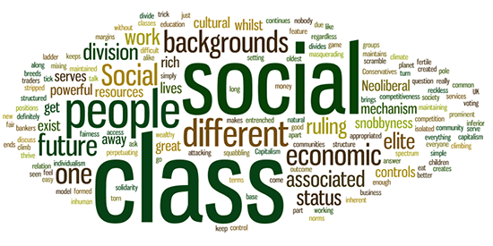 asses and explain how social class Mobile-friendly practice quizzes allow for independent assessment by students of their mastery of  i really like how race, gender, sexuality, and social class:.